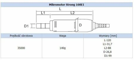 Mikrosilnik STRONG 108EI